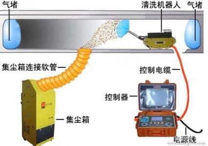 中央空调清洗方法与步骤大全.jpg